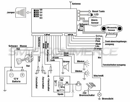 626 (GE/GEA) - Alarmanlage anschließen, Schaltplan 626 GE