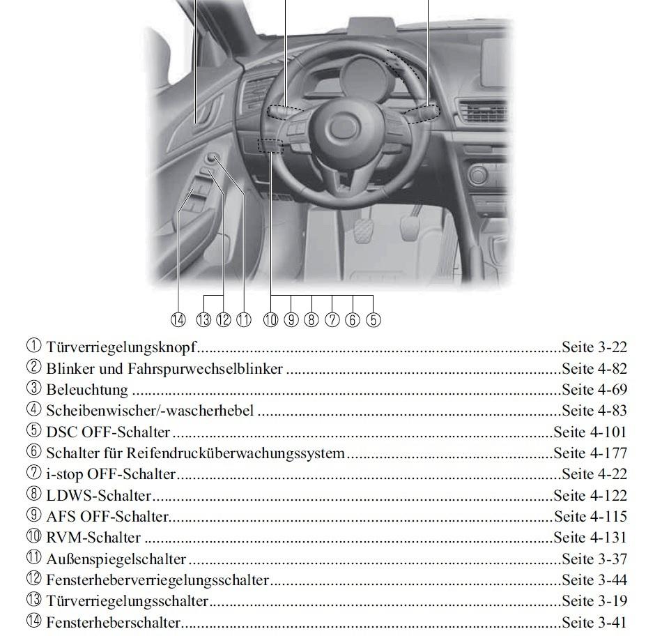 Bedienung_Mazda3_Technikpaket.jpg
