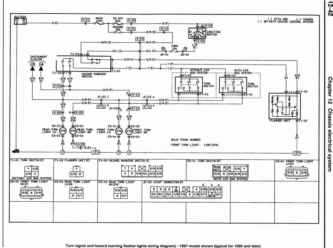 Gemütlich Mazda 3 Scheinwerfer Schaltplan Zeitgenössisch - Der ...