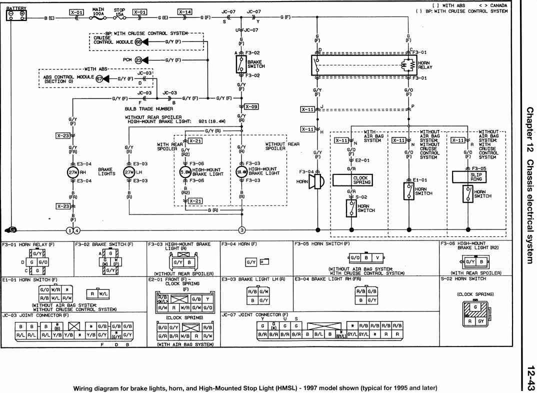 Charmant Mazda Schaltplan Ideen - Elektrische Schaltplan-Ideen ...