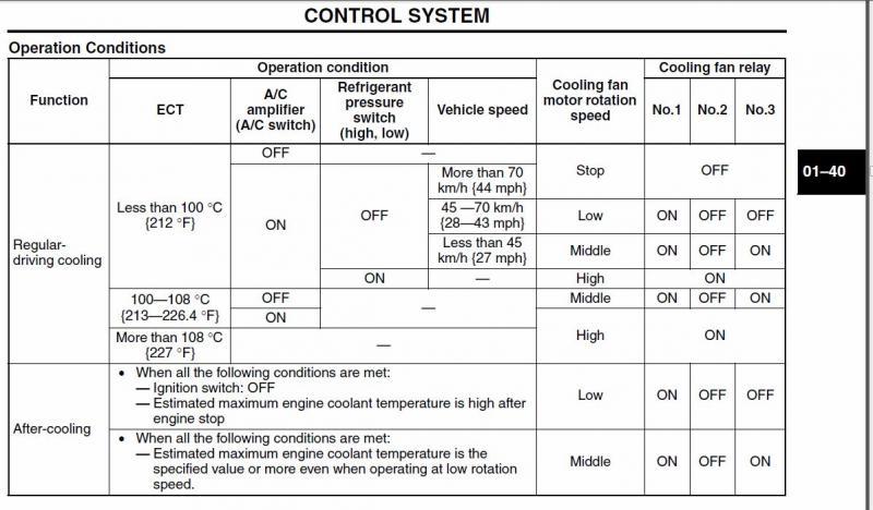 cooling fan control.jpg