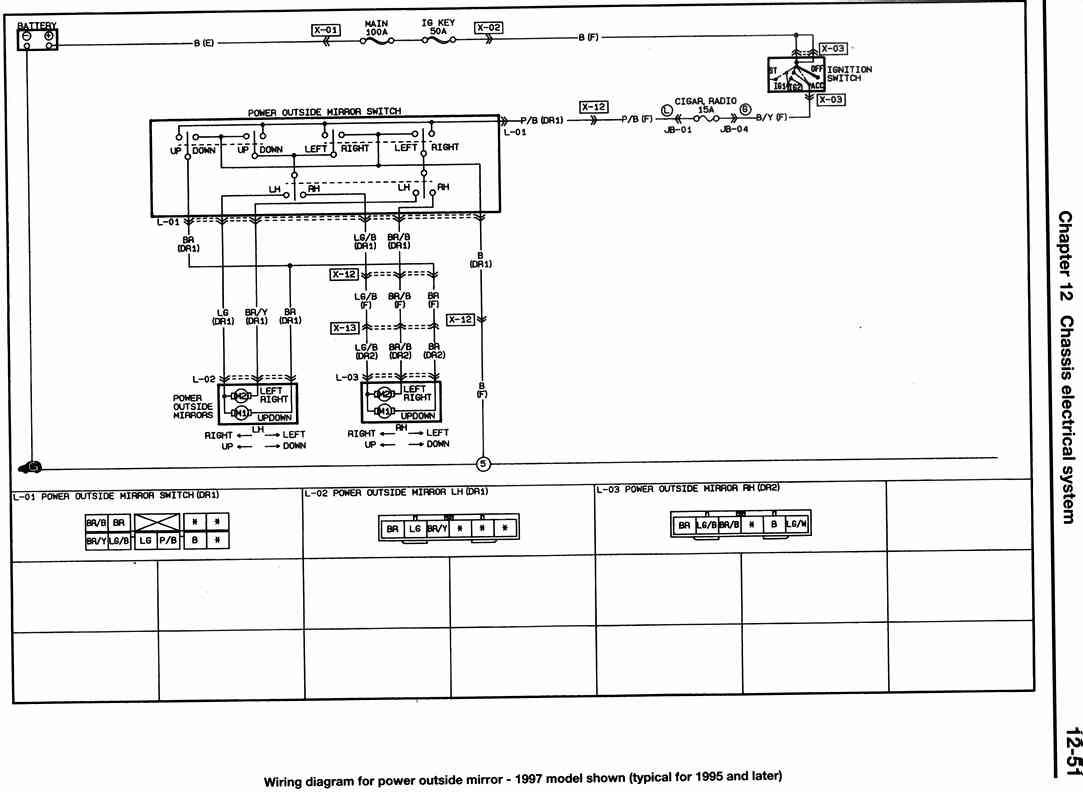 Ungewöhnlich Mazda 3 Schaltplan Galerie - Elektrische Schaltplan ...