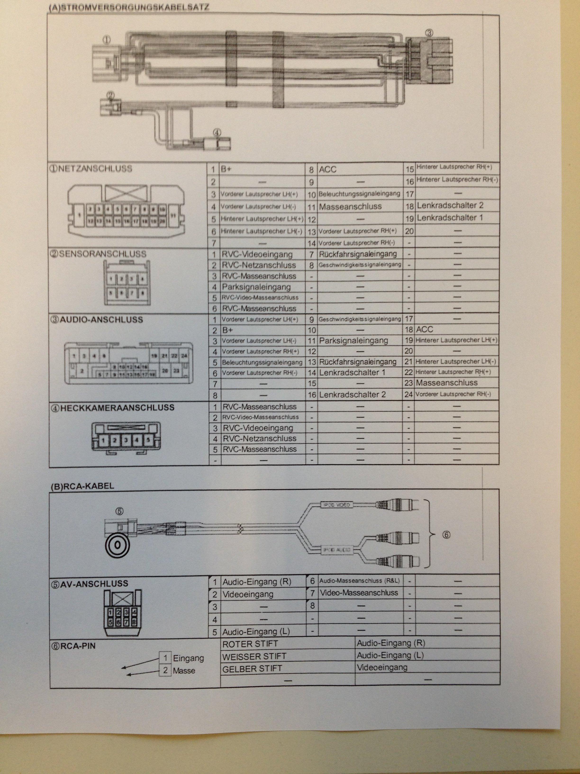Berühmt Heimverkabelung Roter Draht Ideen - Schaltplan Serie Circuit ...