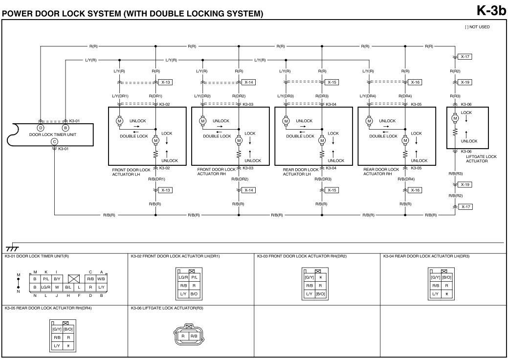 Ungewöhnlich Mazda 323 Schaltplan Ideen - Elektrische Schaltplan ...