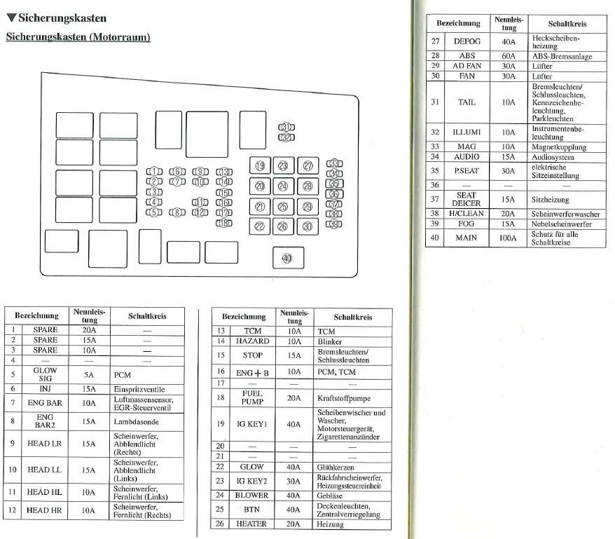 Berühmt Mazda 6 Schaltplan Zeitgenössisch - Elektrische Schaltplan ...