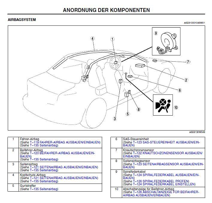 Ausgezeichnet 2003 Mazda 6 Sicherungskasten Diagramm Ideen - Der ...