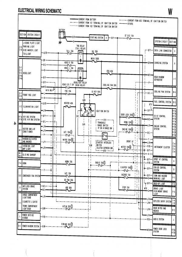 323 (BJ/BJD) - Mazda 323 F BJ Einbau Funk ZV Zentralverriegelung BJ ...