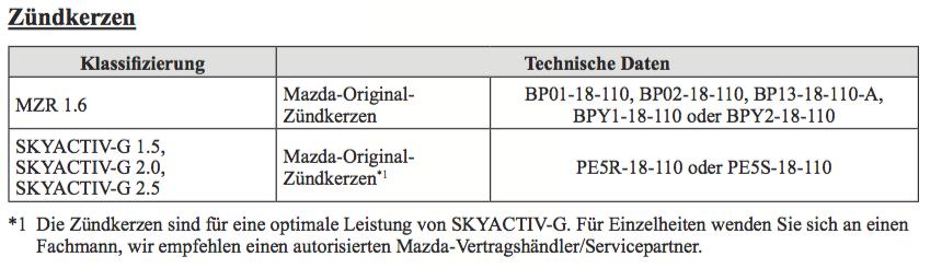 Mazda3BM - Zuendkerzen.png