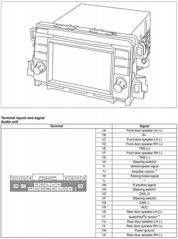 Charmant Mazda Stereo Schaltplan Fotos - Der Schaltplan - greigo.com