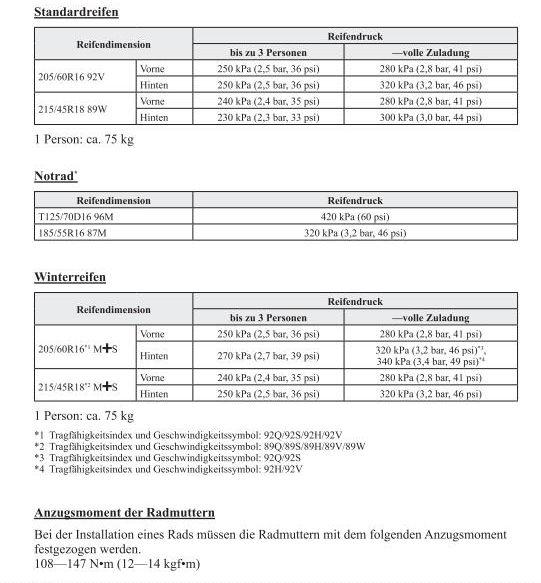 Reifendrücke 3 BM_BN.jpg
