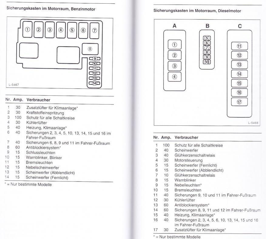 Beste Mazda 3 Sicherungskasten Diagramm Fotos - Elektrische ...