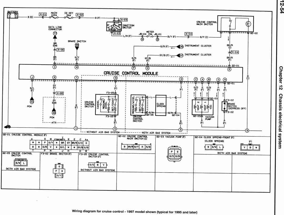 Ziemlich Mazda 323 Schaltplan Ideen - Die Besten Elektrischen ...
