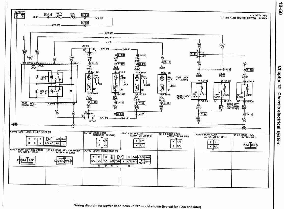 Großartig B2600 Mazda Schaltplan Zeitgenössisch - Elektrische ...