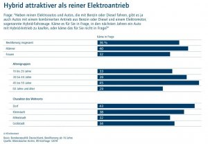 hybrid vs elektro.jpg